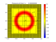 ../_images/amrclaw_examples_acoustics_2d_radial__plots_frame0000fig0.png