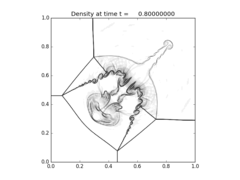 ../_images/amrclaw_examples_euler_2d_quadrants__plots_frame0004fig1.png