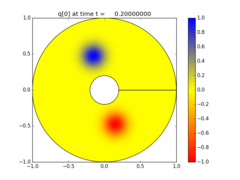 ../_images/classic_examples_advection_2d_annulus__plots_frame0002fig0.png