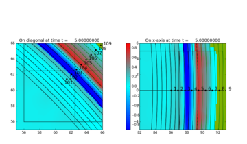 ../_images/geoclaw_examples_tsunami_bowl-radial__plots_frame0015fig10.png