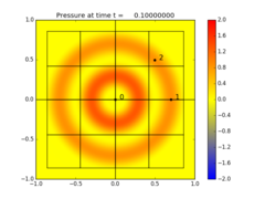../_images/amrclaw_examples_acoustics_2d_radial__plots_frame0002fig0.png