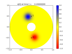 ../_images/amrclaw_examples_advection_2d_annulus__plots_frame0002fig0.png