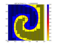 ../_images/amrclaw_examples_advection_2d_swirl__plots_frame0004fig0.png